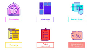 Design Tool Categories